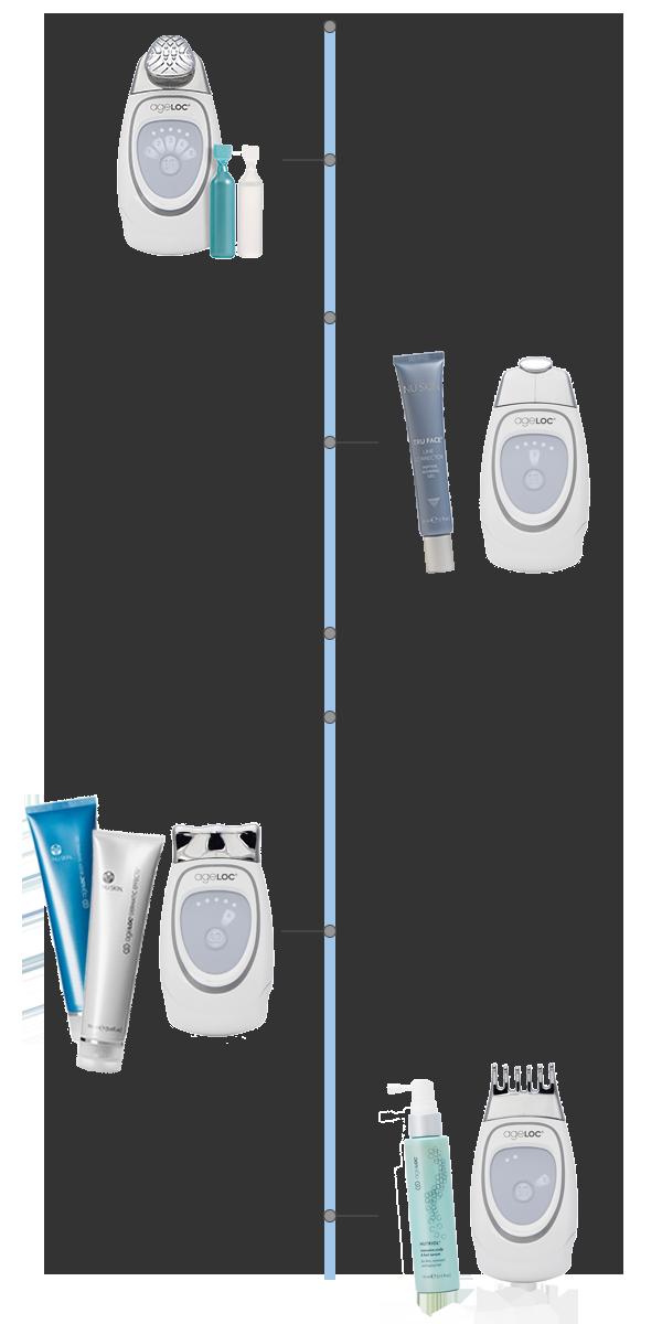 ageloc-galvanic-spa-editorial-routine-transparent-fr.png