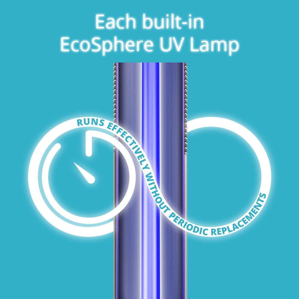 Infographic of how every EcoSphere UV lamp runs effectively without any periodic replacement