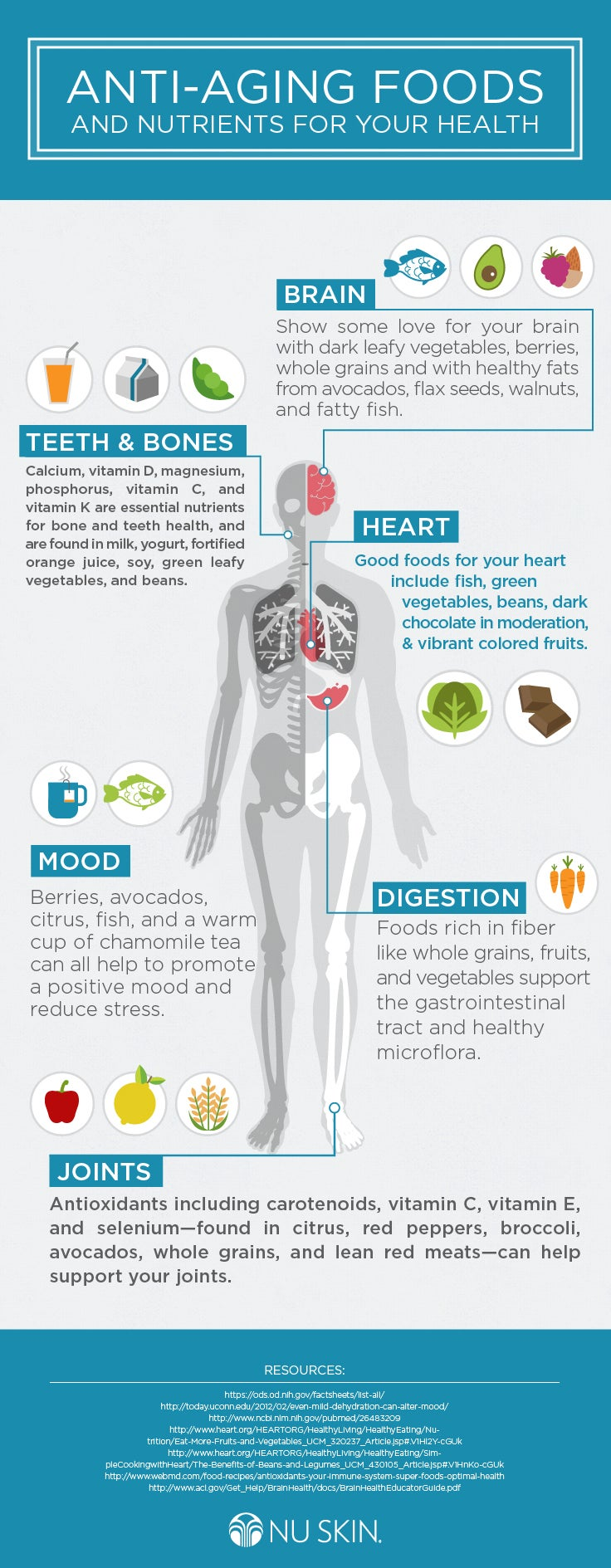 Best Anti Aging Foods Infographic