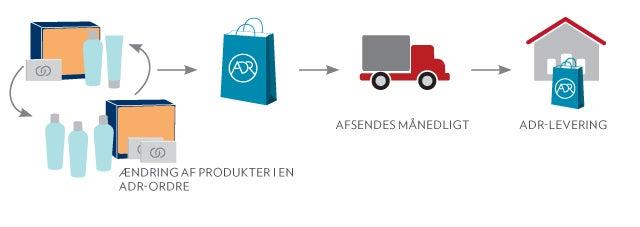 adr_manage_DK