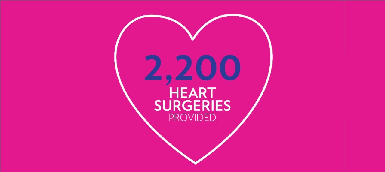 Nu Skin has provided 2,200 heart surgeries.