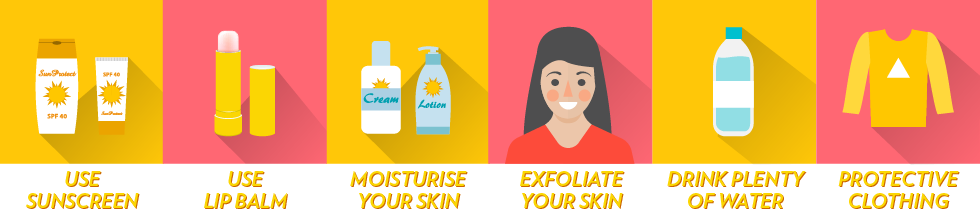 6 steps to protect your skin infographic