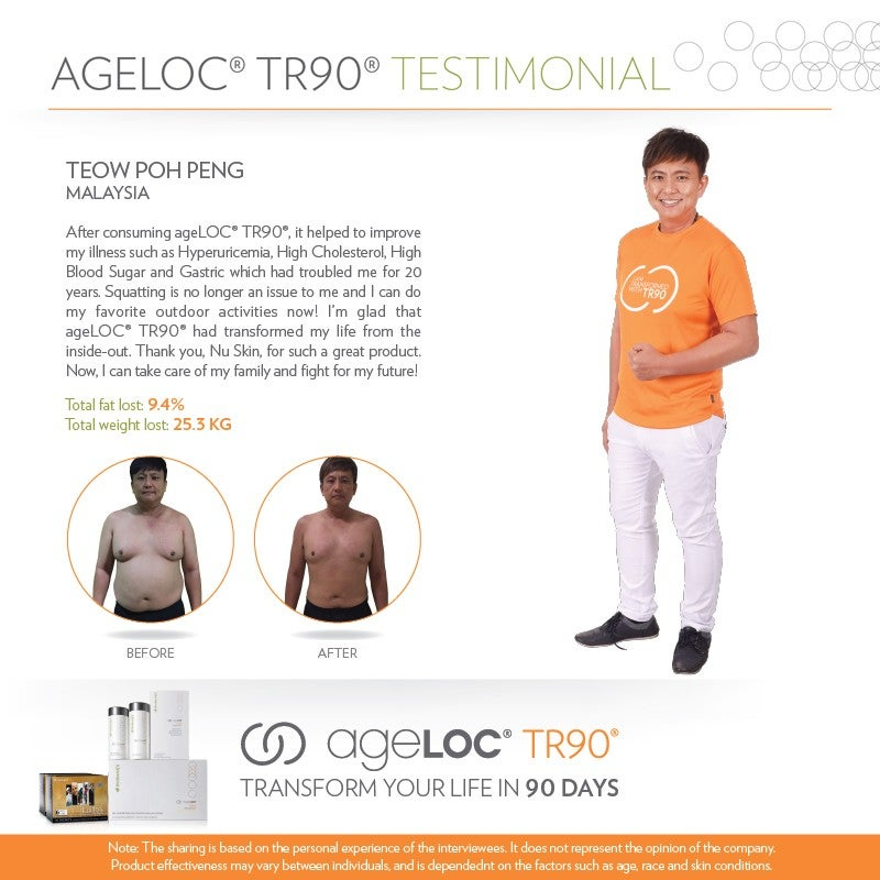 ageLOCTR90_LiveYoungTestimonial_Aug2017_TeowPohPeng