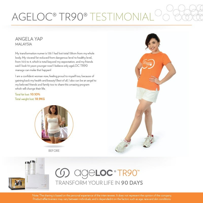 ageLOC-TR90-Live-Young-Testimonial-Oct-2015-angela-yap