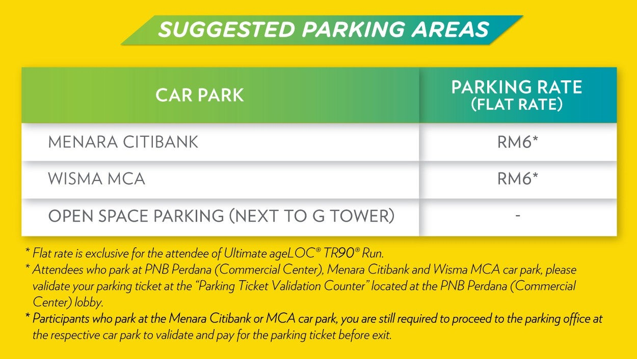 Suggested Parking Areas