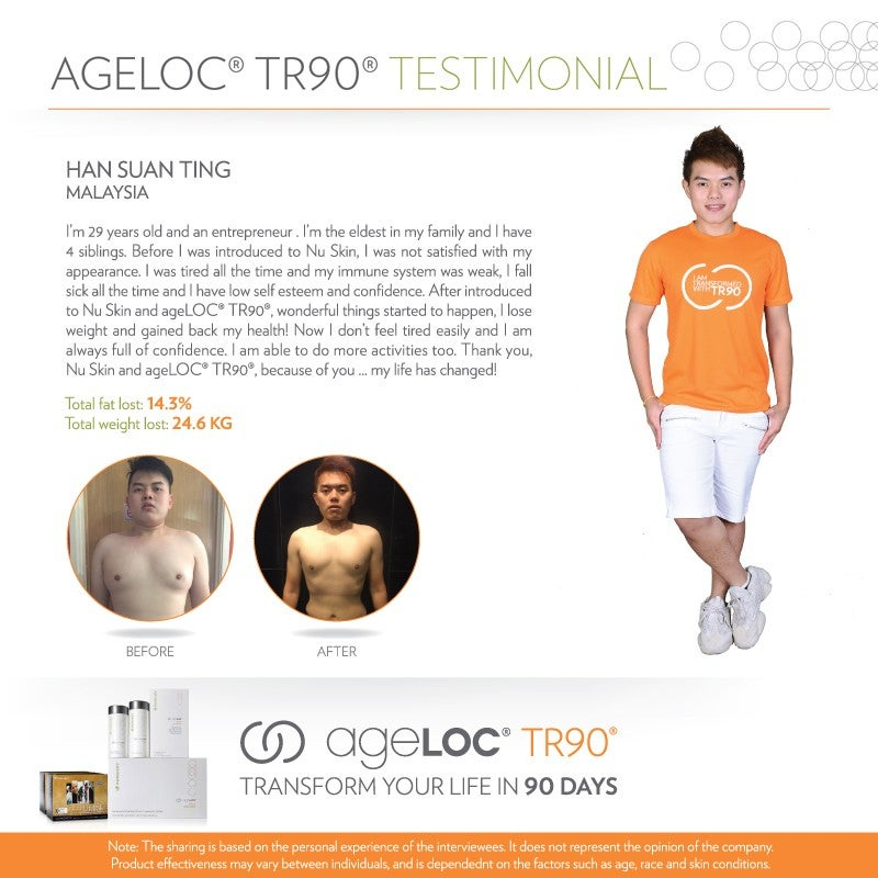 ageLOC_TR90_Superstar_Testimonial_Aug2018_HanSuanTing