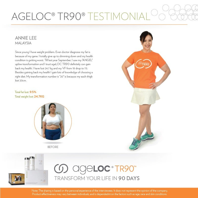 ageLOC-TR90-Live-Young-Testimonial-Oct-2015-annie-lee