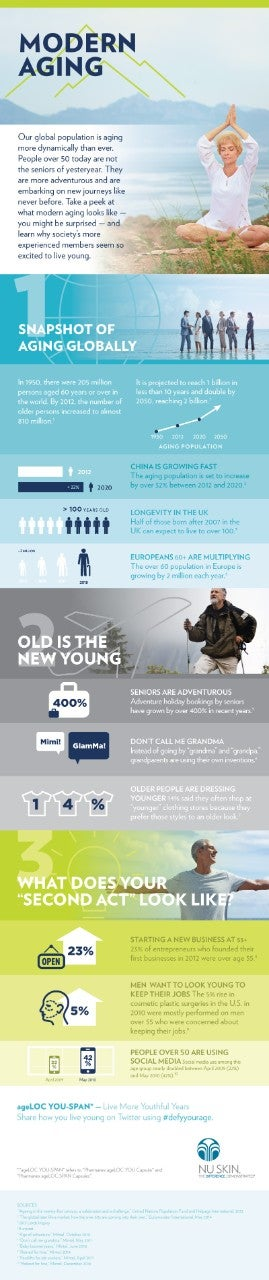 MY-ageLOC-YS-Infographics-Modern-Aging-ENG