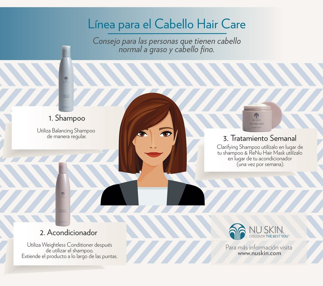 Normal a Graso y cabello Fino